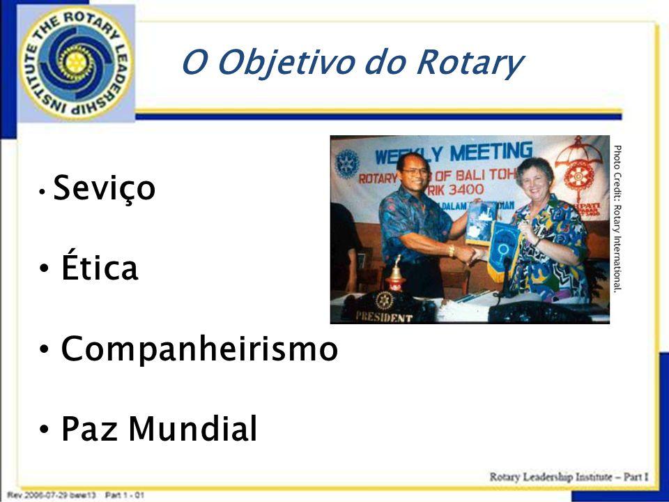 O Objetivo do Rotary • Seviço • Ética • Companheirismo • Paz Mundial