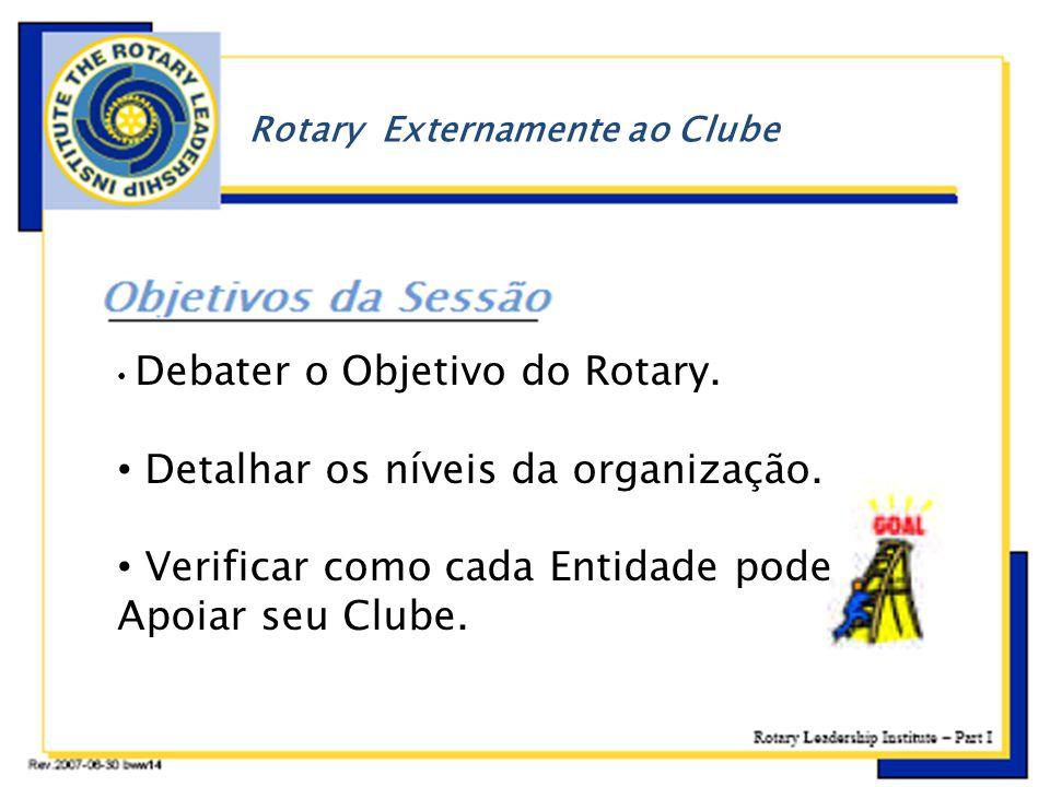 b • Debater o Objetivo do Rotary. • Detalhar os níveis da organização. • Verificar como cada Entidade pode Apoiar seu Clube. Rotary Externamente ao Cl