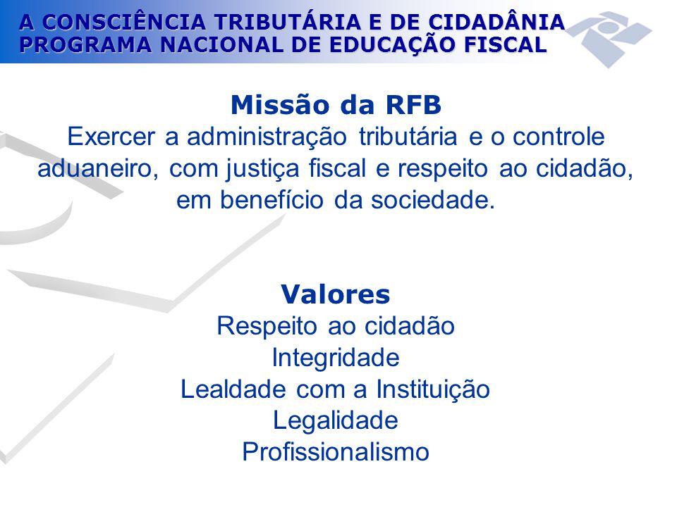A CONSCIÊNCIA TRIBUTÁRIA E DE CIDADÂNIA PROGRAMA NACIONAL DE EDUCAÇÃO FISCAL Missão da RFB Exercer a administração tributária e o controle aduaneiro,