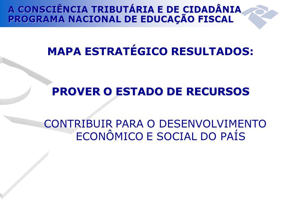 A CONSCIÊNCIA TRIBUTÁRIA E DE CIDADÂNIA PROGRAMA NACIONAL DE EDUCAÇÃO FISCAL http://www.youtube.com/watch?v=kYV5Z Ydx2L4&feature=email RESPONSABILIDADE SOCIAL