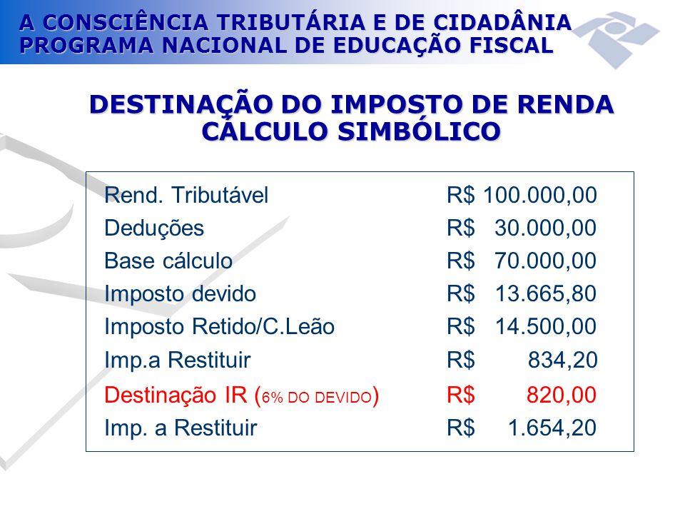 A CONSCIÊNCIA TRIBUTÁRIA E DE CIDADÂNIA PROGRAMA NACIONAL DE EDUCAÇÃO FISCAL DESTINAÇÃO DO IMPOSTO DE RENDA CÁLCULO SIMBÓLICO Rend. TributávelR$ 100.0