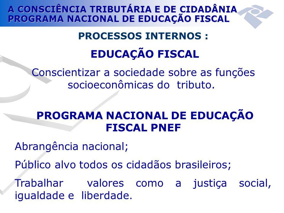 A CONSCIÊNCIA TRIBUTÁRIA E DE CIDADÂNIA PROGRAMA NACIONAL DE EDUCAÇÃO FISCAL PROCESSOS INTERNOS : EDUCAÇÃO FISCAL Conscientizar a sociedade sobre as f