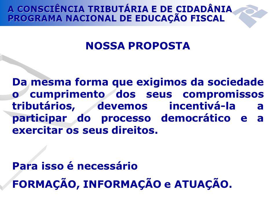 A CONSCIÊNCIA TRIBUTÁRIA E DE CIDADÂNIA PROGRAMA NACIONAL DE EDUCAÇÃO FISCAL FORMAÇÃO DE DISSEMINADORES  CURSOS A DISTÂNCIA  MINISTRADOS PELA ESCOLA DE ADMINISTRAÇÃO FAZENDÁRIA – ESAF  VIA INTERNET  PARCERIA EM SP SEFAZ / RFB