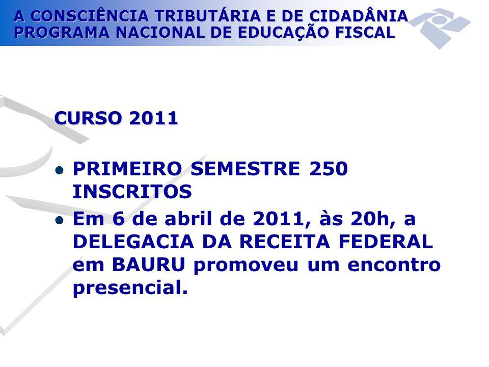 A CONSCIÊNCIA TRIBUTÁRIA E DE CIDADÂNIA PROGRAMA NACIONAL DE EDUCAÇÃO FISCAL CURSO 2011  PRIMEIRO SEMESTRE 250 INSCRITOS  Em 6 de abril de 2011, às