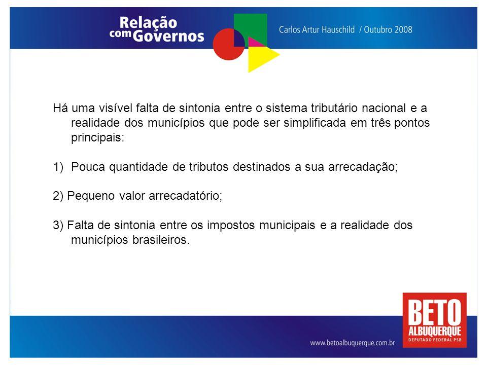 A maioria dos município brasileiros possui uma área territorial e população basicamente rural com aglomerados urbanos.