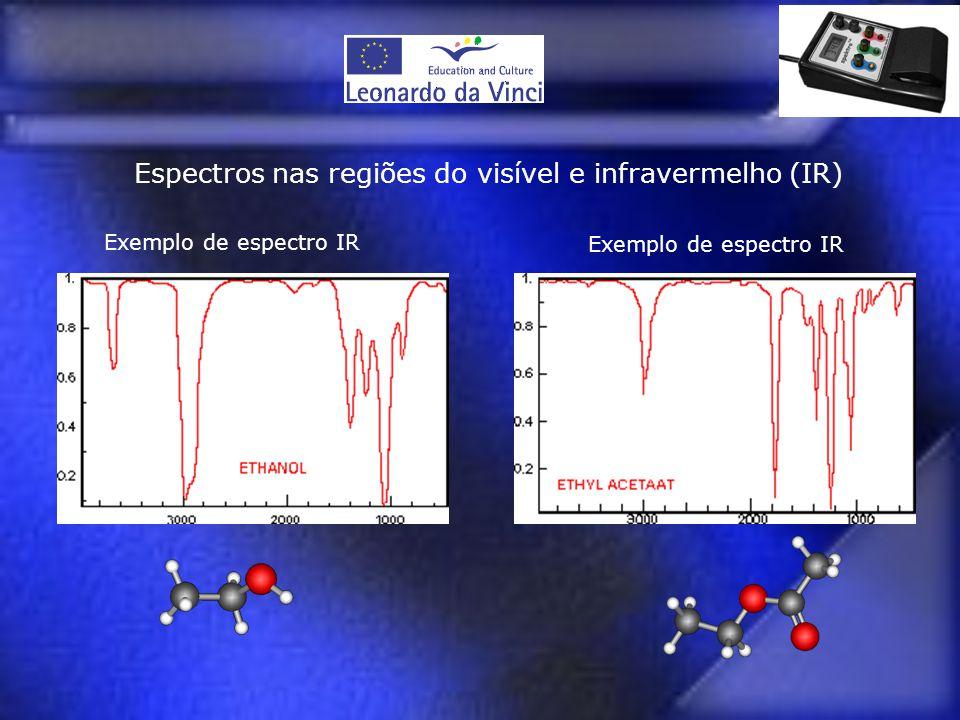 Espectros nas regiões do visível e infravermelho (IR) Exemplo de espectro IR