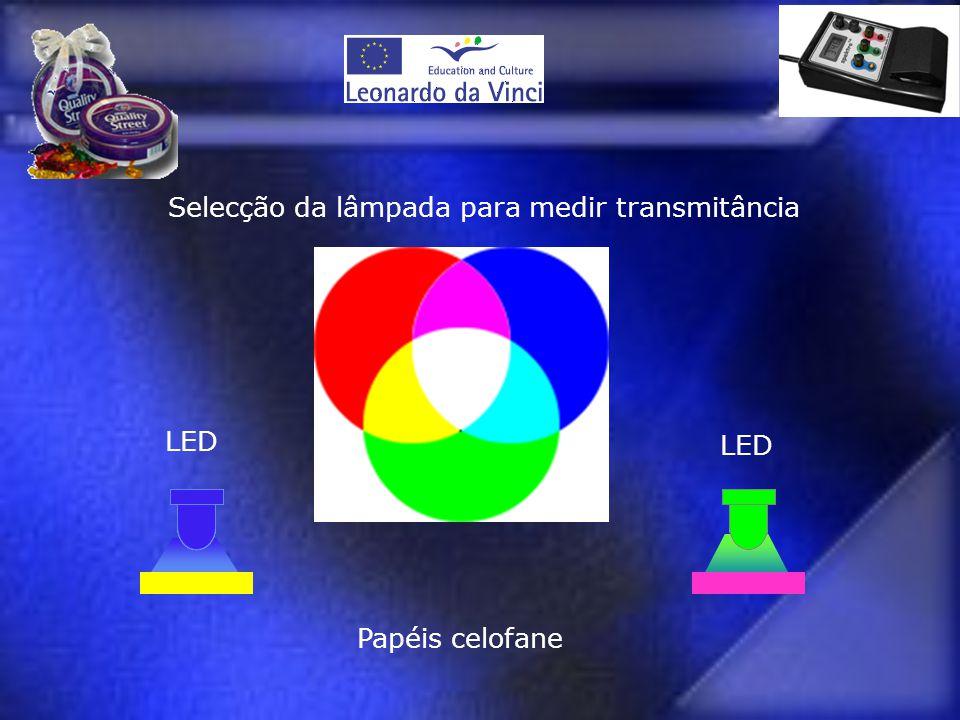 Selecção da lâmpada para medir transmitância LED Papéis celofane