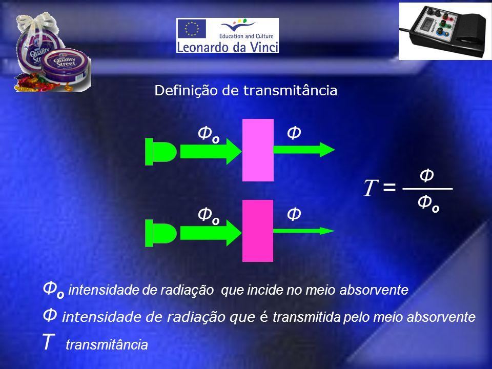 Definição de transmitância Ф  = ФoФo Ф o intensidade de radiação que incide no meio absorvente Ф intensidade de radiação que é transmitida pelo meio