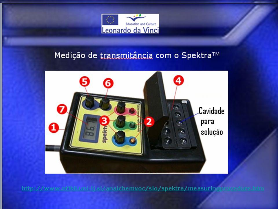 http://www.ntfkii.uni-lj.si/analchemvoc/slo/spektra/measuringprocedure.htm Medição de transmitância com o Spektra TM