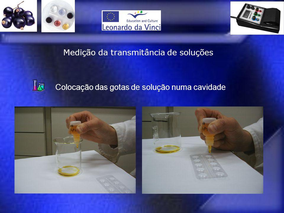Medição da transmitância de soluções Colocação das gotas de solução numa cavidade