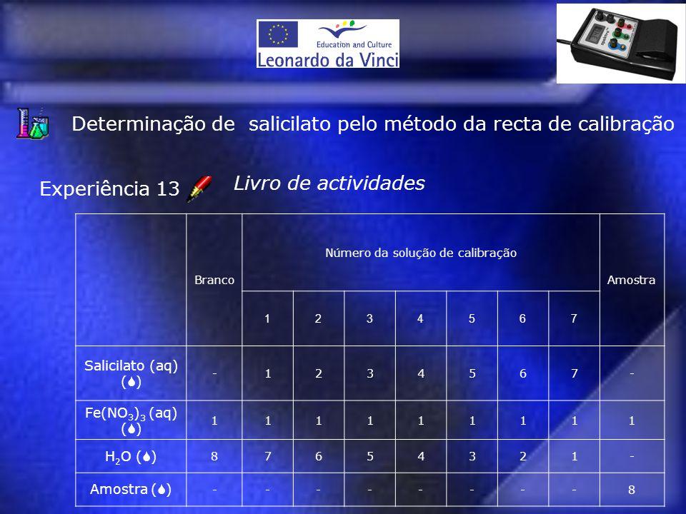 Experiência 13 Branco Número da solução de calibração Amostra 1234567 Salicilato (aq) (  ) -1234567- Fe(NO 3 ) 3 (aq) (  ) 111111111 H 2 O (  ) 876
