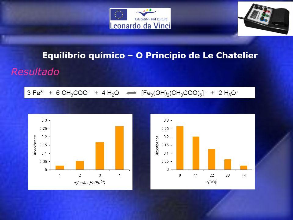 Equilíbrio químico – O Princípio de Le Chatelier Experiment 13 3 Fe 3+ + 6 CH 3 COO  + 4 H 2 O [Fe 3 (OH) 2 (CH 3 COO) 6 ]  + 2 H 3 O + Resultado