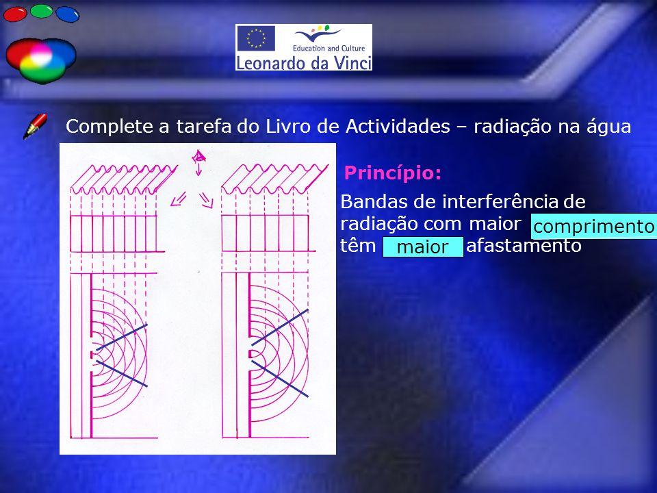 Complete a tarefa do Livro de Actividades – radiação na água Princípio: comprimento maior Bandas de interferência de radiação com maior têm afastament