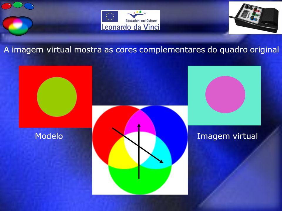 A imagem virtual mostra as cores complementares do quadro original ModeloImagem virtual