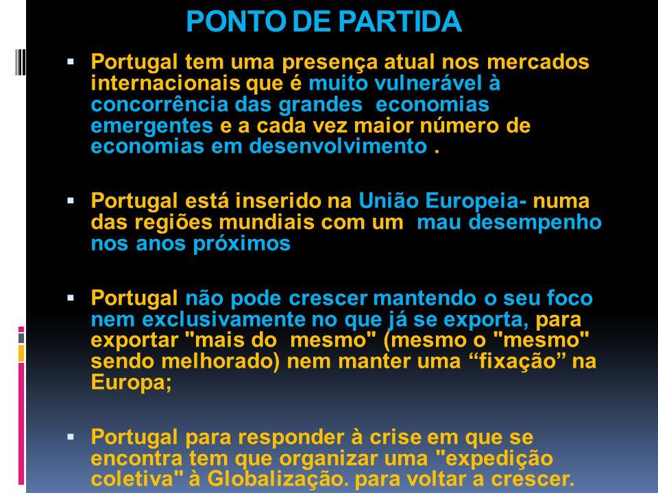 PONTO DE PARTIDA  Portugal tem uma presença atual nos mercados internacionais que é muito vulnerável à concorrência das grandes economias emergentes e a cada vez maior número de economias em desenvolvimento.