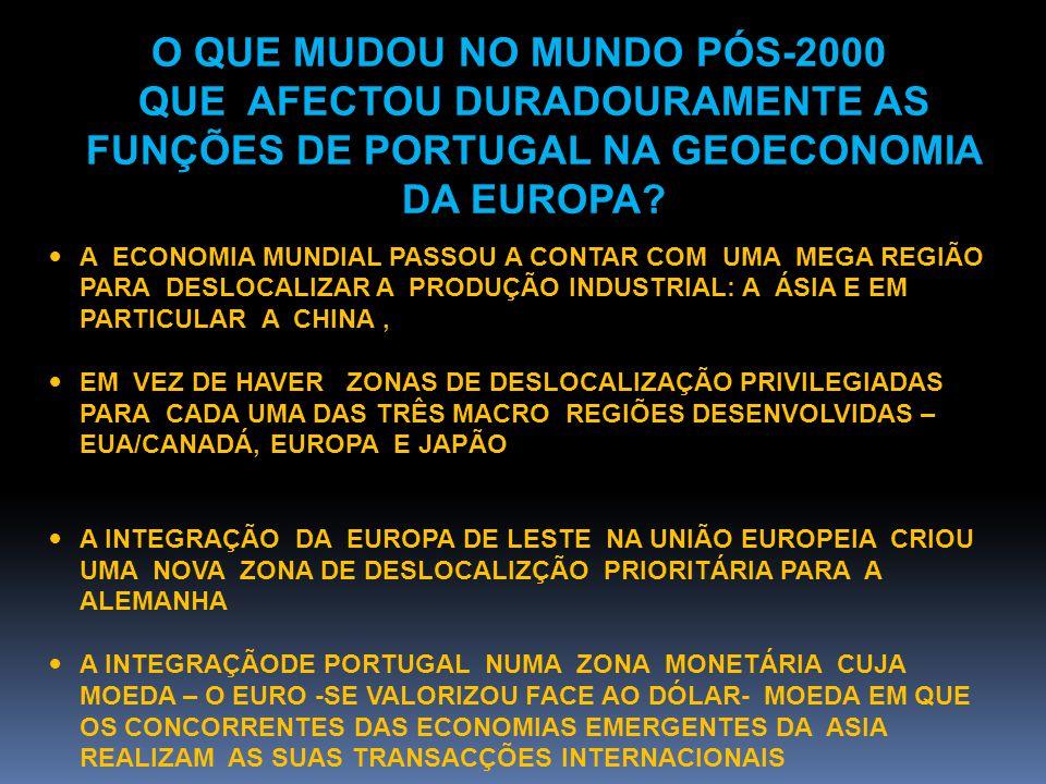 O QUE MUDOU NO MUNDO PÓS-2000 QUE AFECTOU DURADOURAMENTE AS FUNÇÕES DE PORTUGAL NA GEOECONOMIA DA EUROPA.