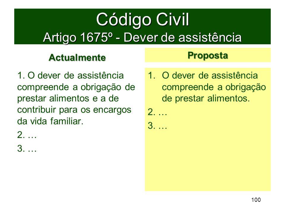 Código Civil Artigo 1675º - Dever de assistência Actualmente 1.