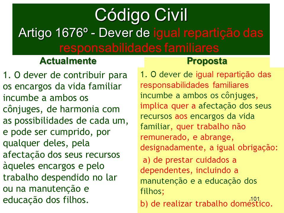 Código Civil Artigo 1676º - Dever de Código Civil Artigo 1676º - Dever de igual repartição das responsabilidades familiares.
