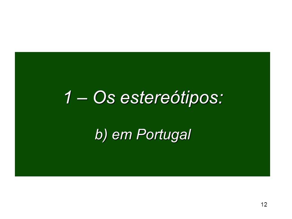 1 – Os estereótipos: b) em Portugal 12