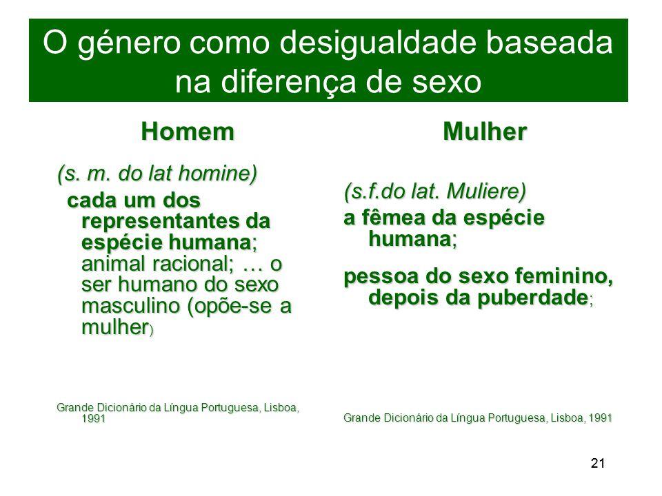21 O género como desigualdade baseada na diferença de sexo Homem (s.