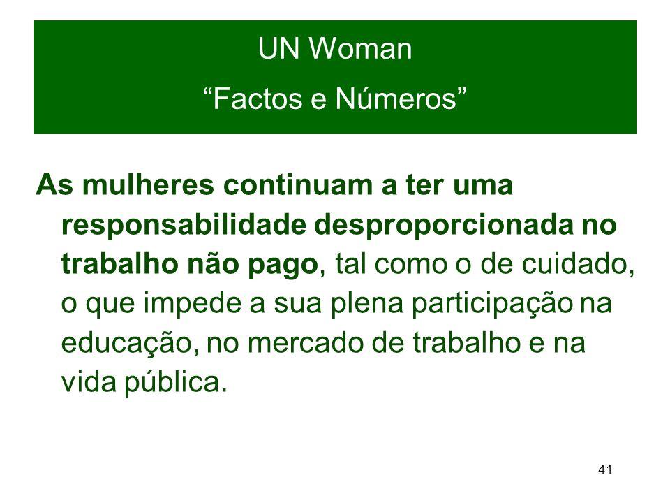 41 UN Woman Factos e Números As mulheres continuam a ter uma responsabilidade desproporcionada no trabalho não pago, tal como o de cuidado, o que impede a sua plena participação na educação, no mercado de trabalho e na vida pública.
