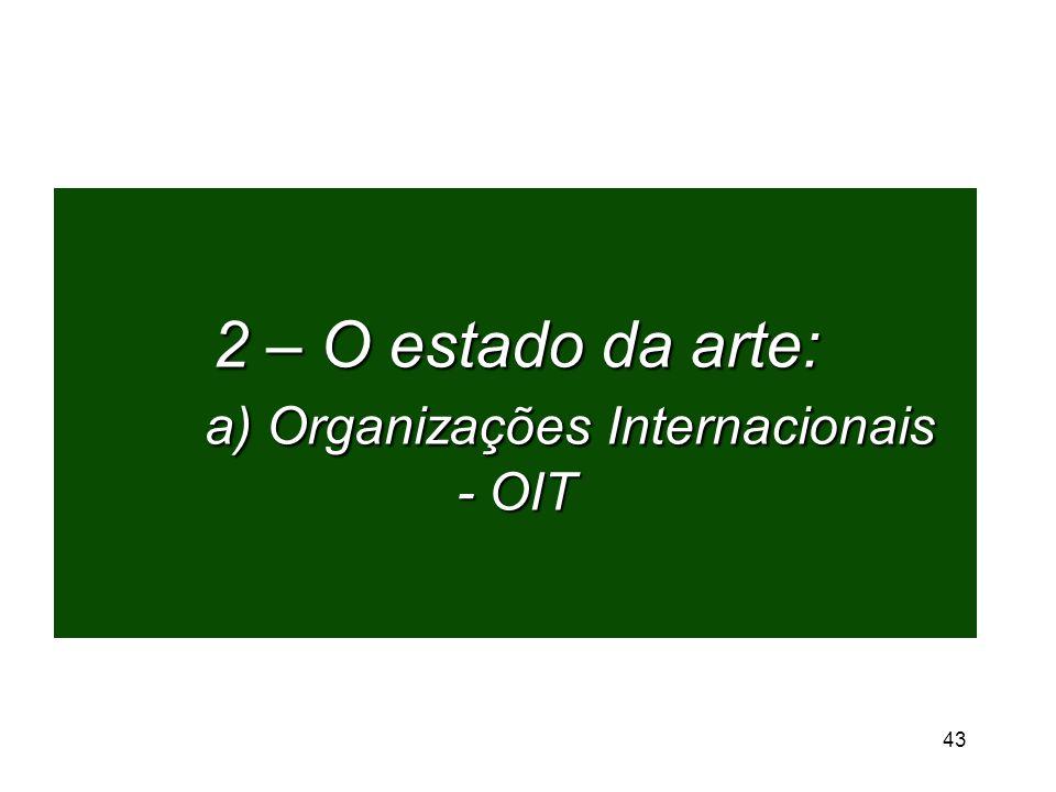 2 – O estado da arte: a) Organizações Internacionais - OIT 43