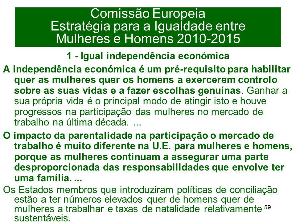 59 Comissão Europeia Estratégia para a Igualdade entre Mulheres e Homens 2010-2015 1 - Igual independência económica A independência económica é um pré-requisito para habilitar quer as mulheres quer os homens a exercerem controlo sobre as suas vidas e a fazer escolhas genuínas.