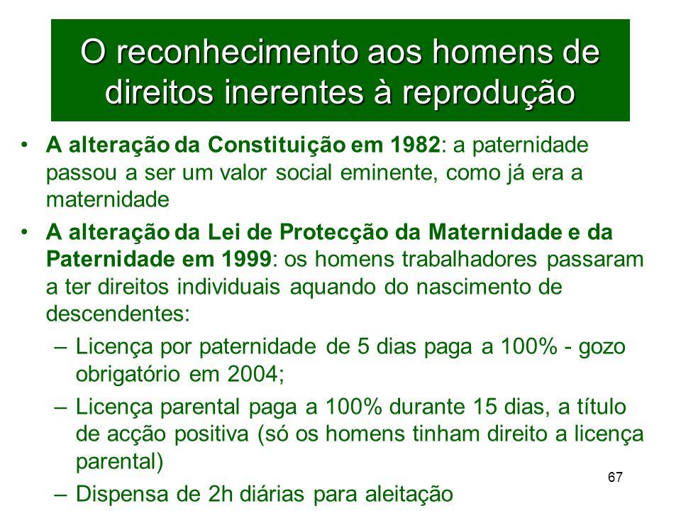 O reconhecimento aos homens de direitos inerentes à reprodução •A alteração da Constituição em 1982: a paternidade passou a ser um valor social eminente, como já era a maternidade •A alteração da Lei de Protecção da Maternidade e da Paternidade em 1999: os homens trabalhadores passaram a ter direitos individuais aquando do nascimento de descendentes: –Licença por paternidade de 5 dias paga a 100% - gozo obrigatório em 2004; –Licença parental paga a 100% durante 15 dias, a título de acção positiva (só os homens tinham direito a licença parental) –Dispensa de 2h diárias para aleitação 67