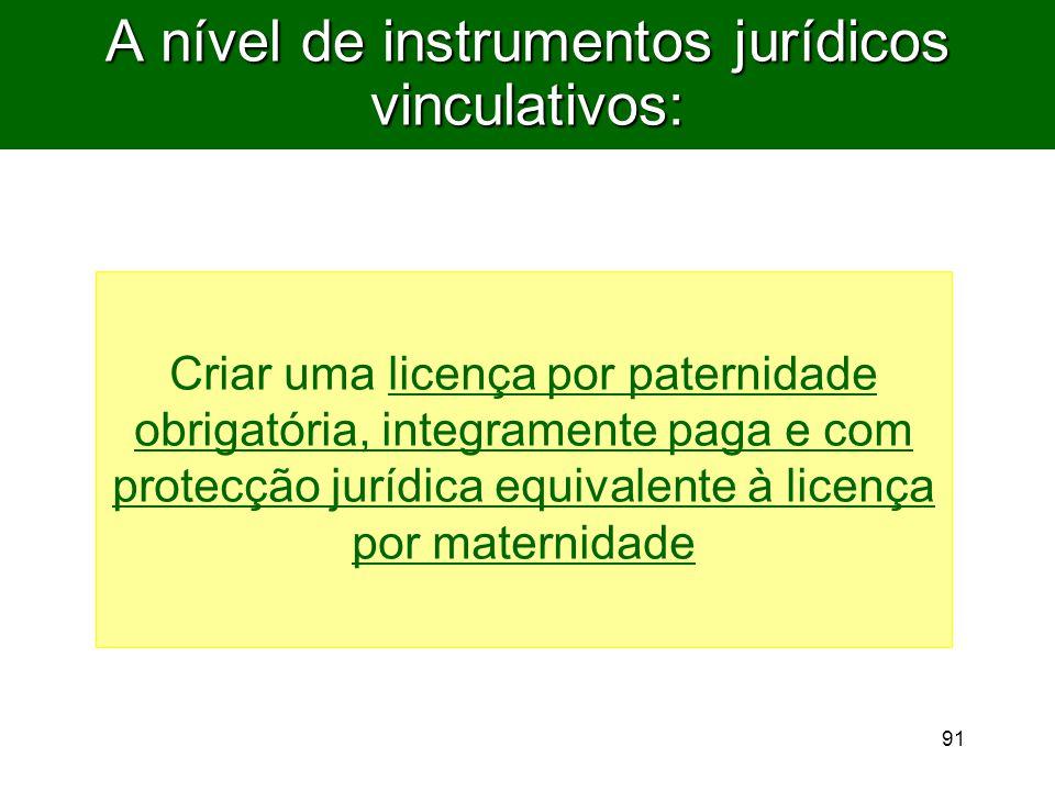 91 A nível de instrumentos jurídicos vinculativos: Criar uma licença por paternidade obrigatória, integramente paga e com protecção jurídica equivalente à licença por maternidade