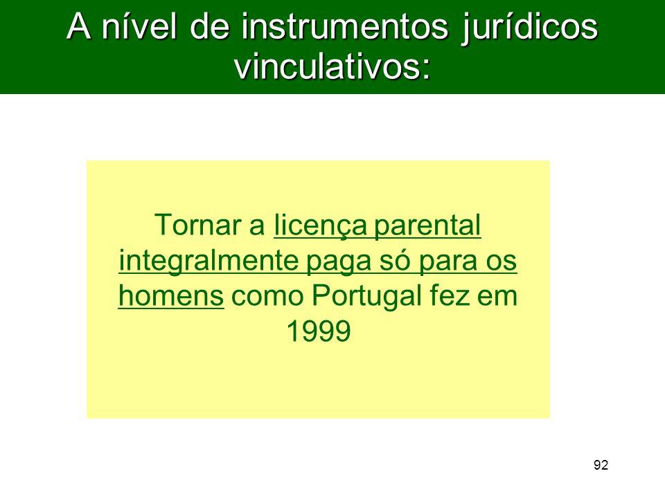 92 A nível de instrumentos jurídicos vinculativos: Tornar a licença parental integralmente paga só para os homens como Portugal fez em 1999