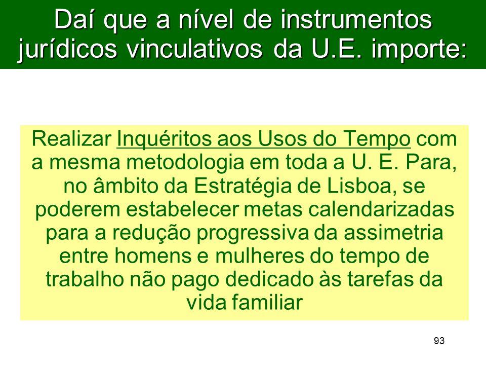 93 Daí que a nível de instrumentos jurídicos vinculativos da U.E.