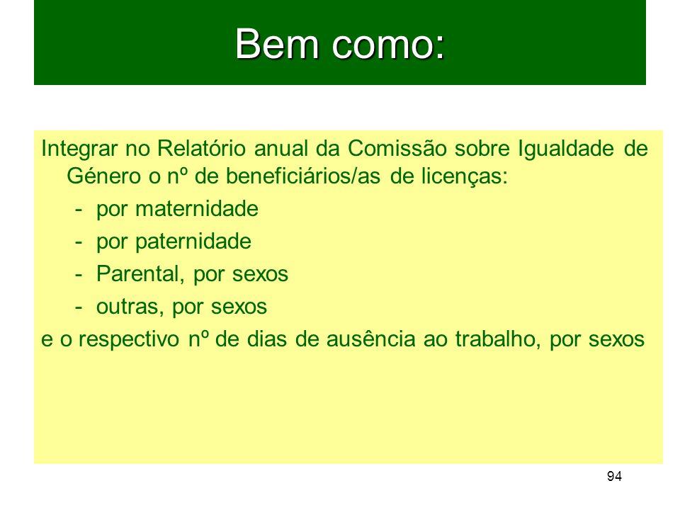 94 Bem como: Integrar no Relatório anual da Comissão sobre Igualdade de Género o nº de beneficiários/as de licenças: -por maternidade -por paternidade -Parental, por sexos -outras, por sexos e o respectivo nº de dias de ausência ao trabalho, por sexos