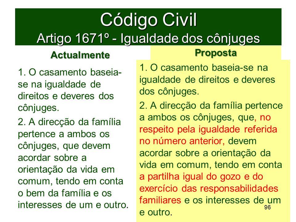 Código Civil Artigo 1671º - Igualdade dos cônjuges Actualmente 1.