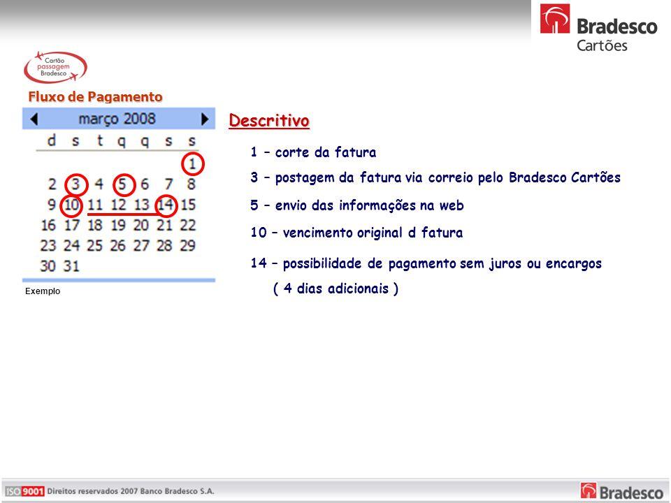 Fluxo de Pagamento Descritivo Exemplo 1 – corte da fatura 3 – postagem da fatura via correio pelo Bradesco Cartões 5 – envio das informações na web 10