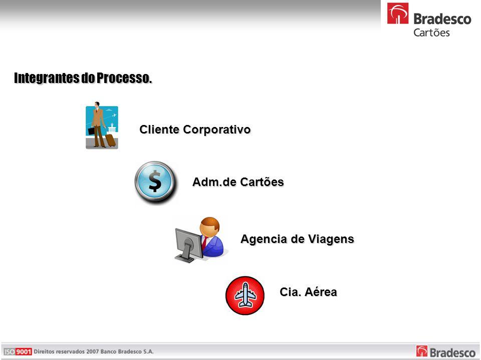 Integrantes do Processo. Agencia de Viagens Cliente Corporativo Cia. Aérea Adm.de Cartões