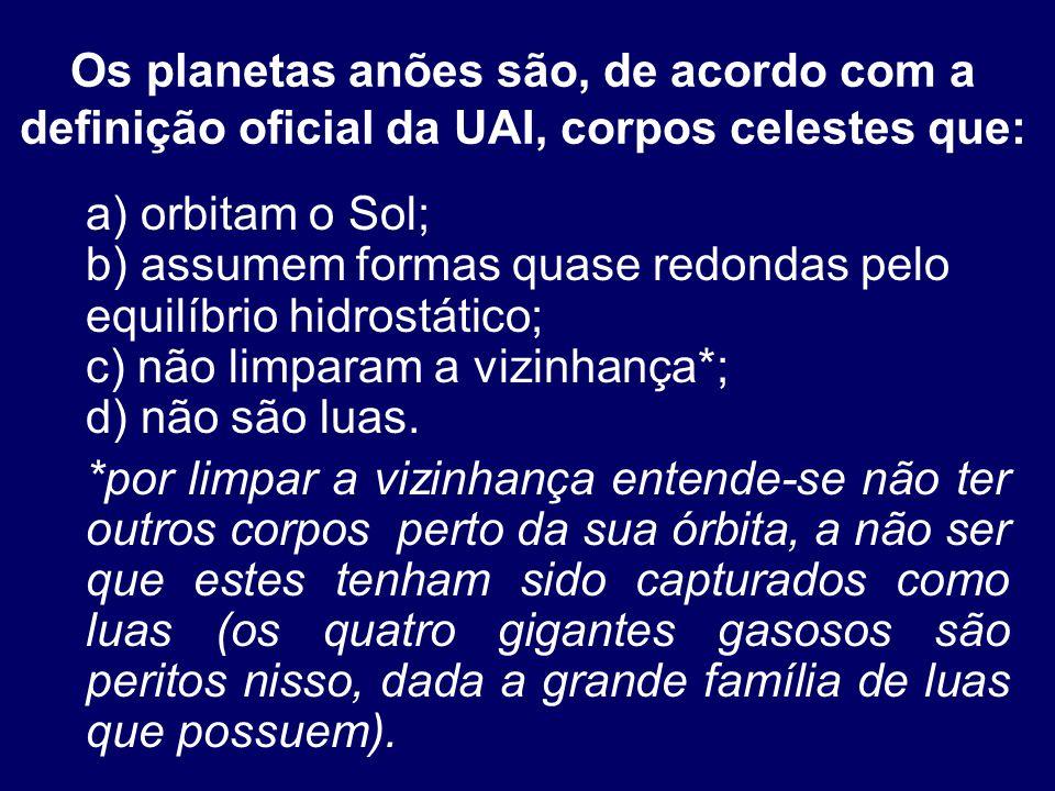 Os planetas anões são, de acordo com a definição oficial da UAI, corpos celestes que: a) orbitam o Sol; b) assumem formas quase redondas pelo equilíbrio hidrostático; c) não limparam a vizinhança*; d) não são luas.