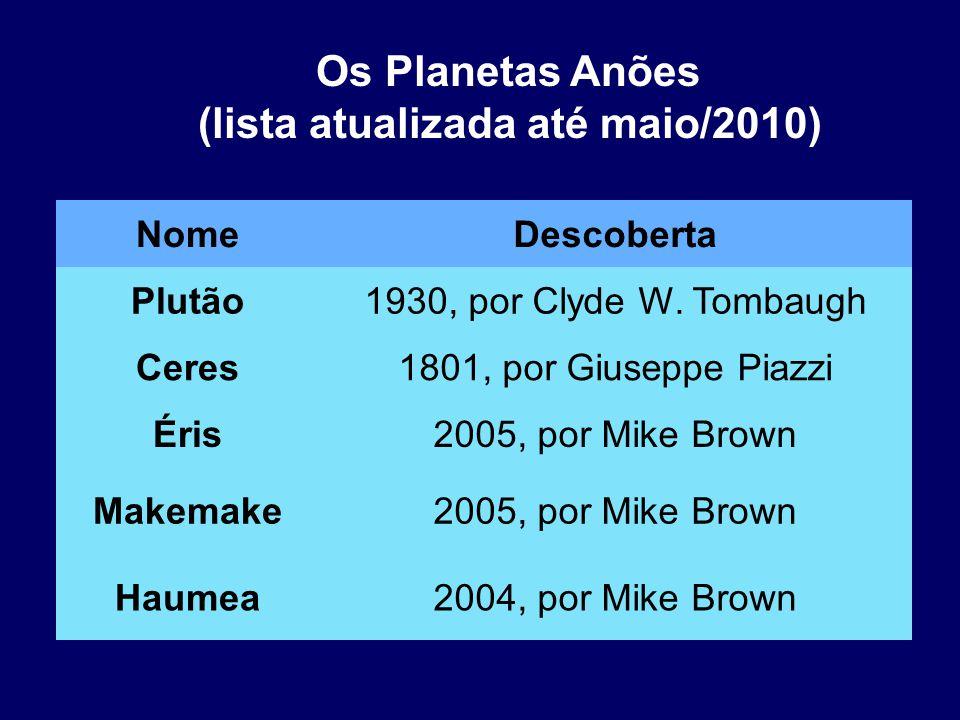 Os Planetas Anões (lista atualizada até maio/2010) NomeDescoberta Plutão1930, por Clyde W. Tombaugh Ceres1801, por Giuseppe Piazzi Éris2005, por Mike