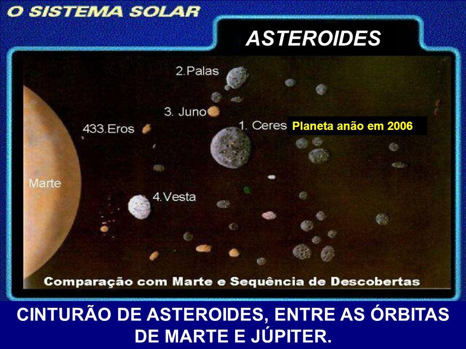 ASTEROIDES CINTURÃO DE ASTEROIDES, ENTRE AS ÓRBITAS DE MARTE E JÚPITER. Planeta anão em 2006