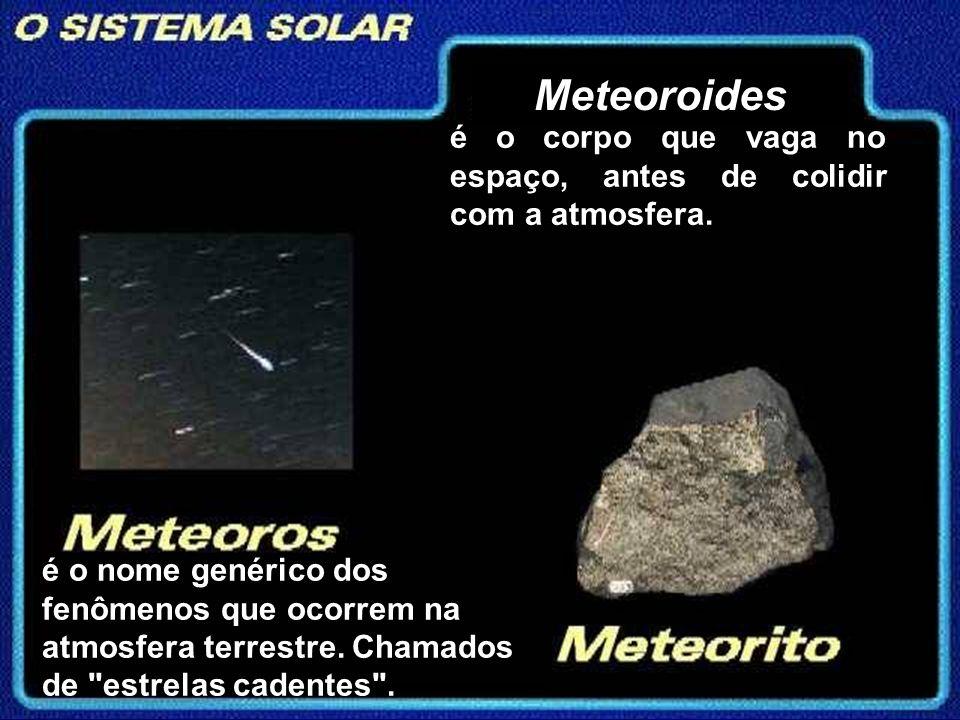 é o corpo que vaga no espaço, antes de colidir com a atmosfera. Meteoroides é o nome genérico dos fenômenos que ocorrem na atmosfera terrestre. Chamad