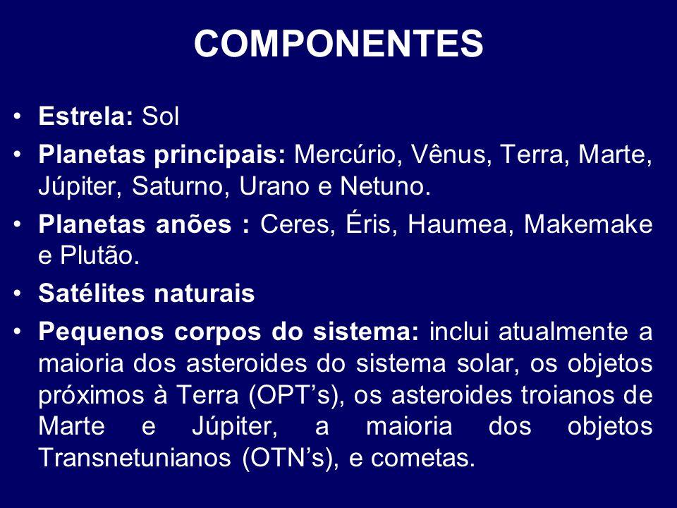 COMPONENTES •Estrela: Sol •Planetas principais: Mercúrio, Vênus, Terra, Marte, Júpiter, Saturno, Urano e Netuno. •Planetas anões : Ceres, Éris, Haumea