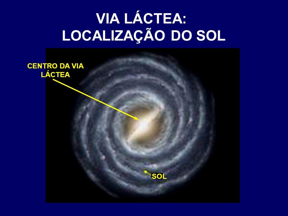 VIA LÁCTEA: LOCALIZAÇÃO DO SOL SOL CENTRO DA VIA LÁCTEA