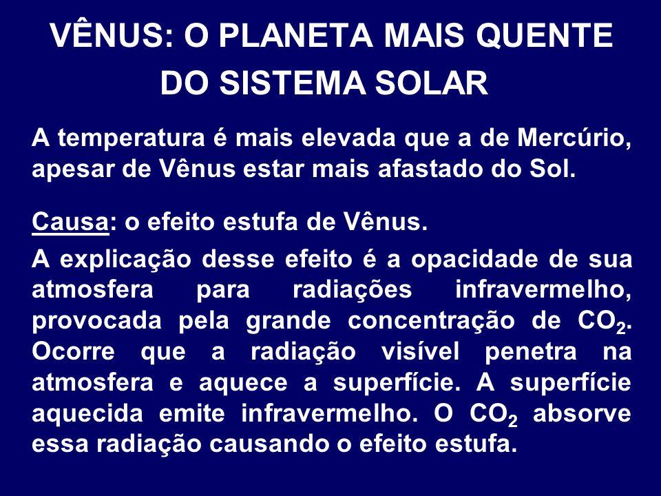 VÊNUS: O PLANETA MAIS QUENTE DO SISTEMA SOLAR A temperatura é mais elevada que a de Mercúrio, apesar de Vênus estar mais afastado do Sol. Causa: o efe