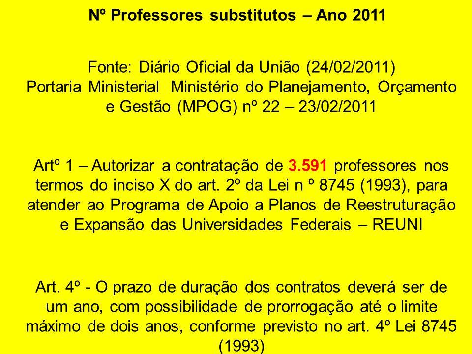 Fonte: Diário Oficial da União (24/02/2011) Portaria Ministerial Ministério do Planejamento, Orçamento e Gestão (MPOG) nº 22 – 23/02/2011 Artº 1 – Autorizar a contratação de 3.591 professores nos termos do inciso X do art.