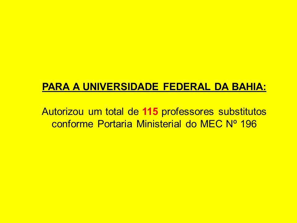 PARA A UNIVERSIDADE FEDERAL DA BAHIA: Autorizou um total de 115 professores substitutos conforme Portaria Ministerial do MEC Nº 196