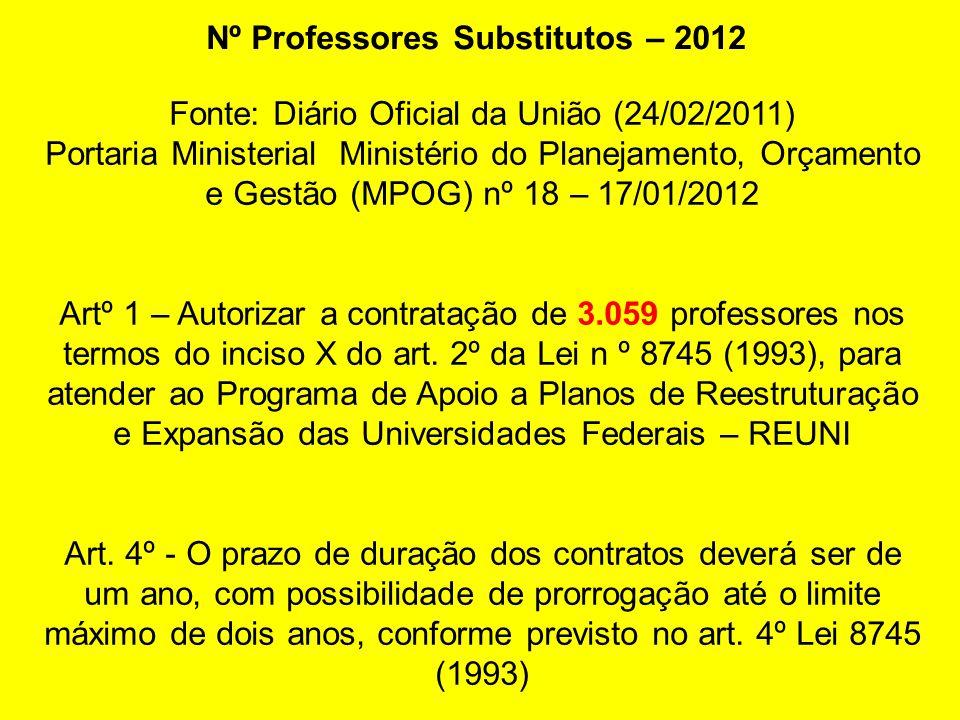 Fonte: Diário Oficial da União (24/02/2011) Portaria Ministerial Ministério do Planejamento, Orçamento e Gestão (MPOG) nº 18 – 17/01/2012 Artº 1 – Autorizar a contratação de 3.059 professores nos termos do inciso X do art.