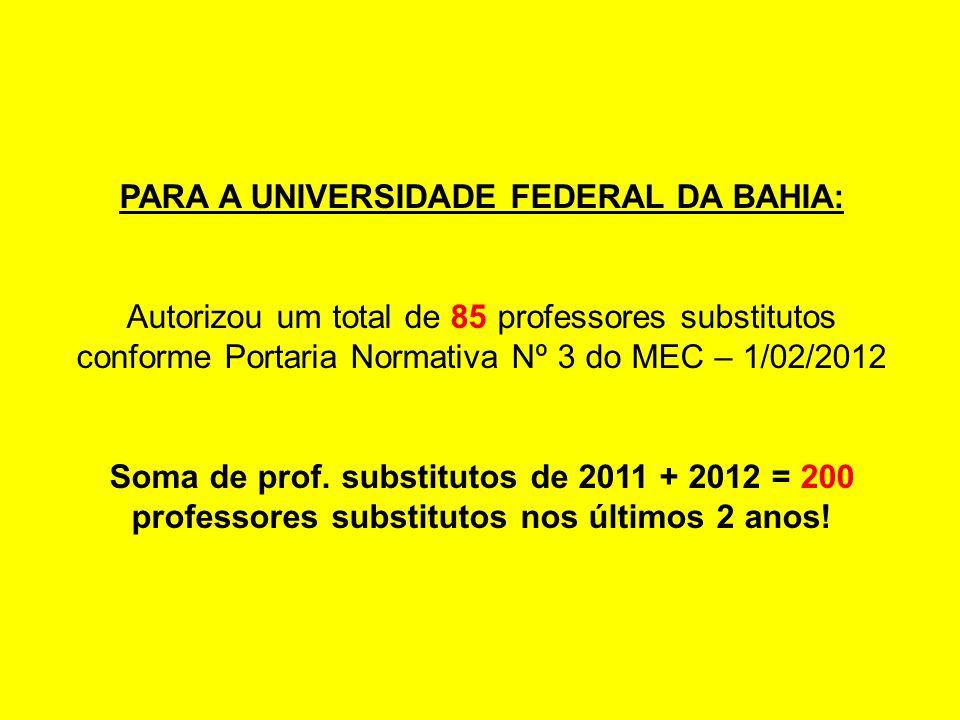 PARA A UNIVERSIDADE FEDERAL DA BAHIA: Autorizou um total de 85 professores substitutos conforme Portaria Normativa Nº 3 do MEC – 1/02/2012 Soma de prof.