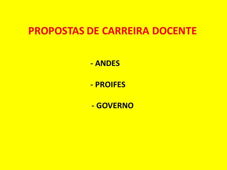 PROPOSTAS DE CARREIRA DOCENTE - ANDES - PROIFES - GOVERNO