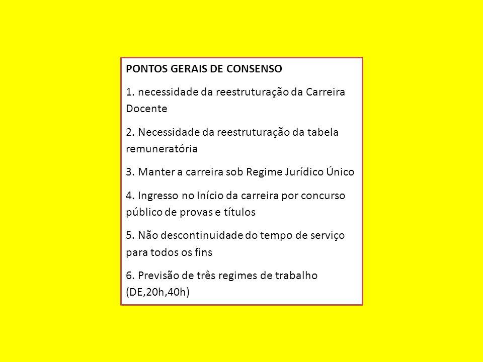 PONTOS GERAIS DE CONSENSO 1.necessidade da reestruturação da Carreira Docente 2.