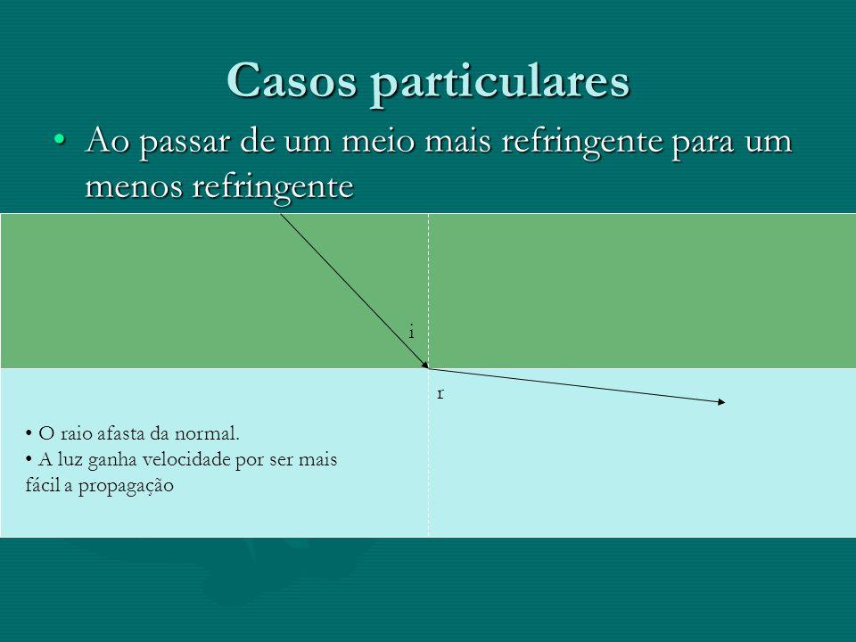 Casos particulares •Ao passar de um meio mais refringente para um menos refringente i r • O raio afasta da normal. • A luz ganha velocidade por ser ma