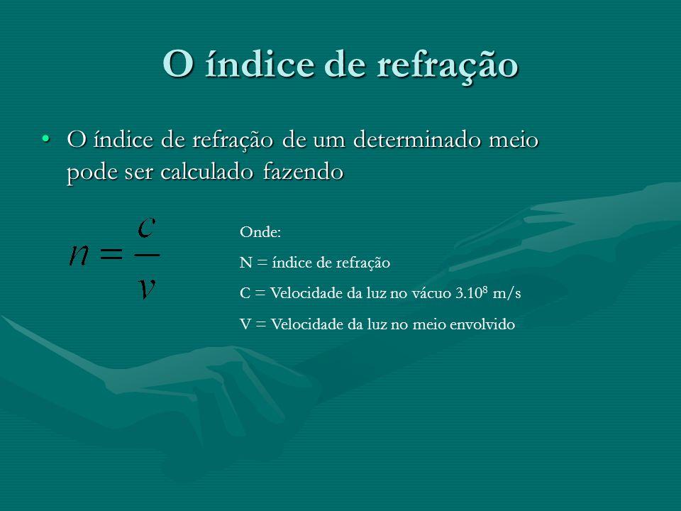 O índice de refração •O índice de refração de um determinado meio pode ser calculado fazendo Onde: N = índice de refração C = Velocidade da luz no vác